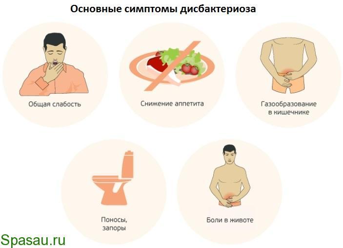 Лечение дисбактериоза народными средствами